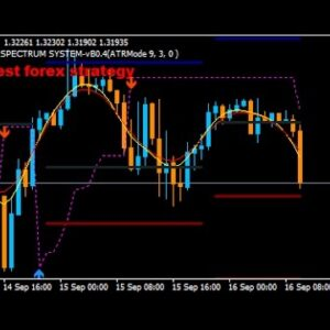 MT4 Forex Spectrum Scalping Strategy  - How To Trade Using Forex Strategies