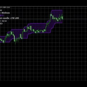 Exynox Scalper - Highly Converting Forex Product