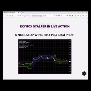 Exynox Scalper - Highly Converting Forex Product. HI THERE, Got tired of Quarantine restrictionsand